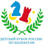 Russian Youth Cup 2020
