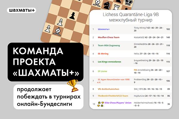 """Команда """"Шахматы +"""" продолжает побеждать в турнирах онлайн-Бундеслиги"""
