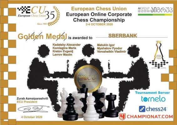 Команда Сбербанка победила на корпоративном чемпионате Европы