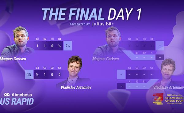 Магнус Карлсен повел в счете в финале Aimchess US Rapid