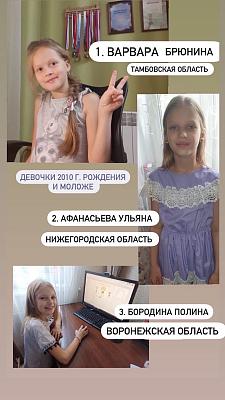 Состоялся традиционный онлайн Кубок Игоря Сокрустова